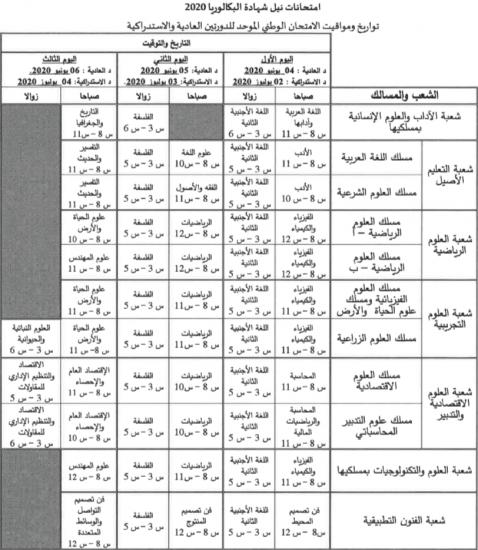 Dates examens 2bac 2020 1